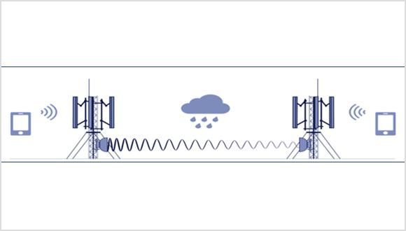 Processing cellular telecommunication signals for accurate rainfall monitoring