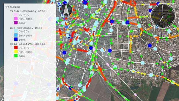 מחקר SMART-PT מציע עתיד מזהיר לתחבורה הציבורית